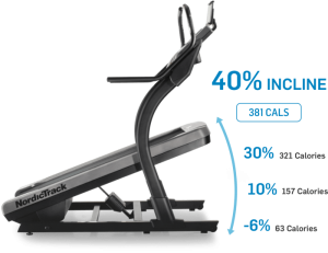 Nordictrack x9i 40% Inclinacao